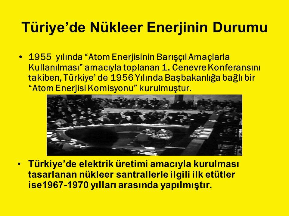 """Türiye'de Nükleer Enerjinin Durumu 1955 yılında """"Atom Enerjisinin Barışçıl Amaçlarla Kullanılması"""" amacıyla toplanan 1. Cenevre Konferansını takiben,"""