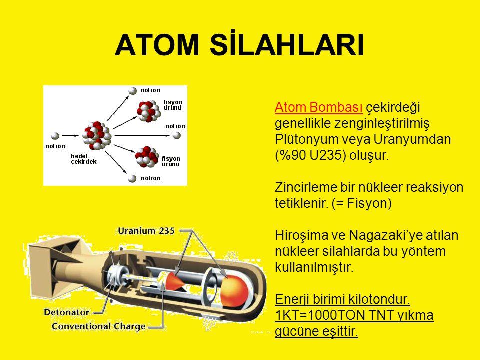ATOM SİLAHLARI Atom Bombası çekirdeği genellikle zenginleştirilmiş Plütonyum veya Uranyumdan (%90 U235) oluşur. Zincirleme bir nükleer reaksiyon tetik