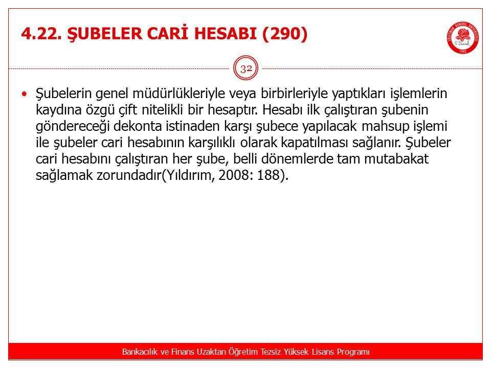 4.22. ŞUBELER CARİ HESABI (290) Bankacılık ve Finans Uzaktan Öğretim Tezsiz Yüksek Lisans Programı 32 Şubelerin genel müdürlükleriyle veya birbirleriy