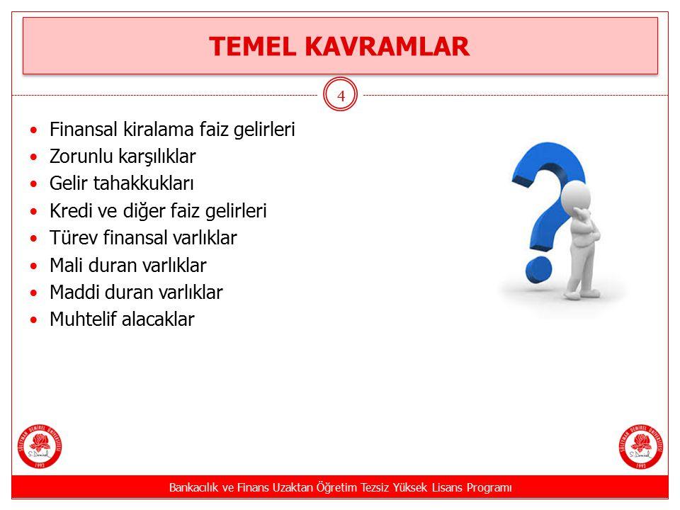 TEMEL KAVRAMLAR Finansal kiralama faiz gelirleri Zorunlu karşılıklar Gelir tahakkukları Kredi ve diğer faiz gelirleri Türev finansal varlıklar Mali du