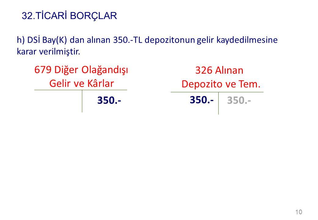 10 32.TİCARİ BORÇLAR 679 Diğer Olağandışı Gelir ve Kârlar 350.- h) DSİ Bay(K) dan alınan 350.-TL depozitonun gelir kaydedilmesine karar verilmiştir. 3