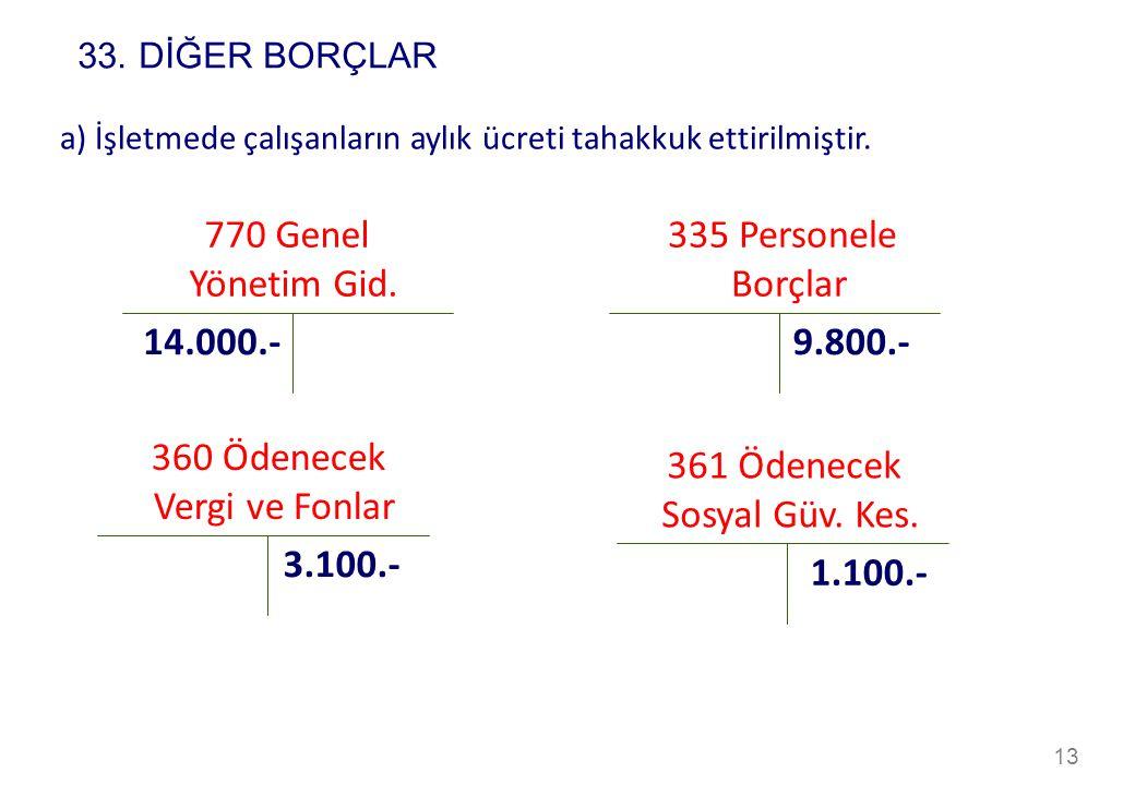 13 770 Genel Yönetim Gid. 14.000.- a) İşletmede çalışanların aylık ücreti tahakkuk ettirilmiştir. 335 Personele Borçlar 9.800.- 360 Ödenecek Vergi ve