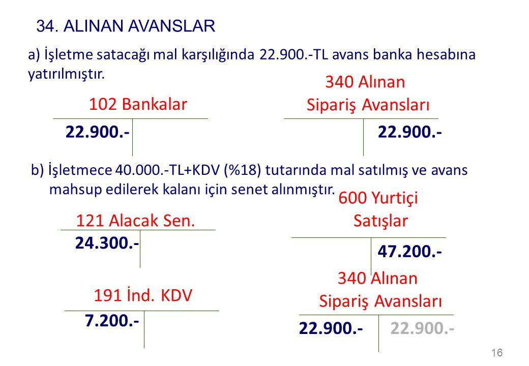 16 b) İşletmece 40.000.-TL+KDV (%18) tutarında mal satılmış ve avans mahsup edilerek kalanı için senet alınmıştır. 102 Bankalar 22.900.- a) İşletme sa