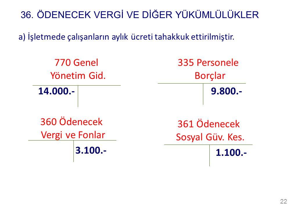22 770 Genel Yönetim Gid. 14.000.- a) İşletmede çalışanların aylık ücreti tahakkuk ettirilmiştir. 335 Personele Borçlar 9.800.- 360 Ödenecek Vergi ve