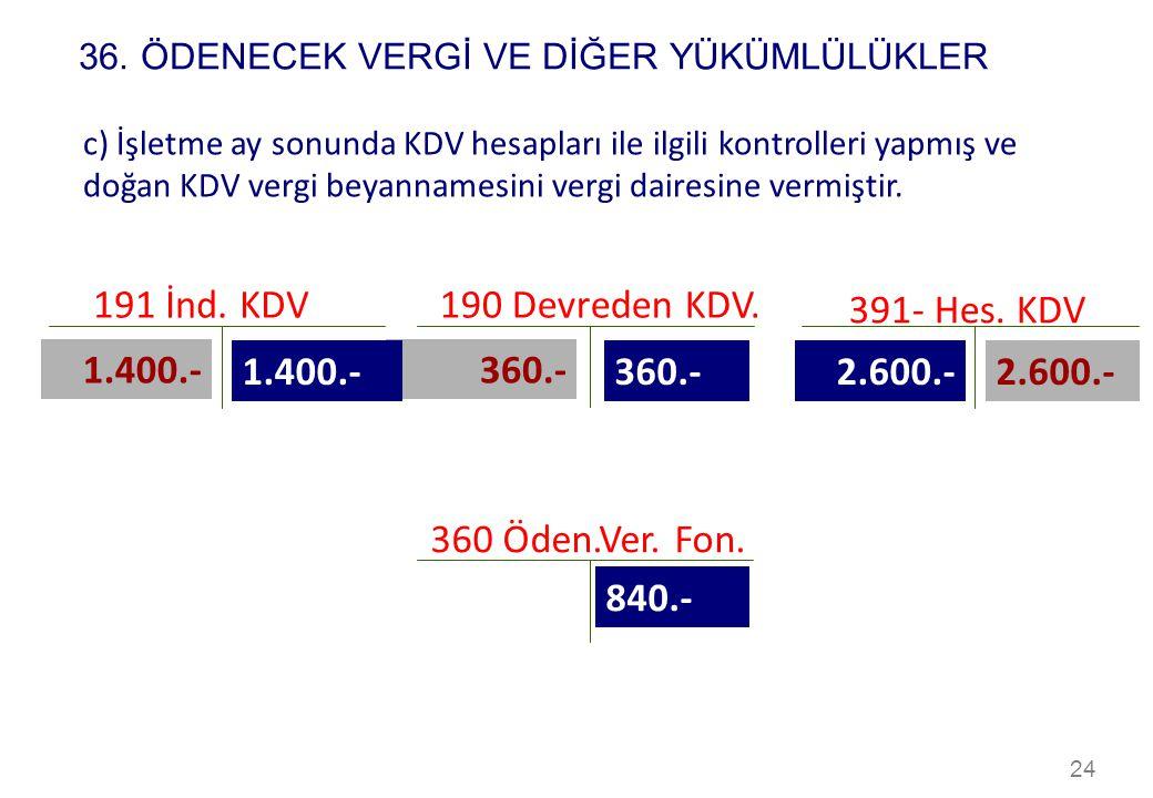 24 391- Hes. KDV c) İşletme ay sonunda KDV hesapları ile ilgili kontrolleri yapmış ve doğan KDV vergi beyannamesini vergi dairesine vermiştir. 2.600.-