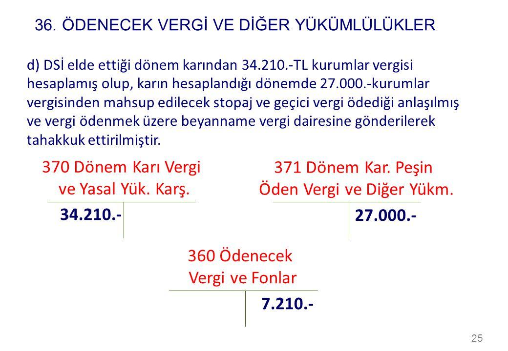 25 d) DSİ elde ettiği dönem karından 34.210.-TL kurumlar vergisi hesaplamış olup, karın hesaplandığı dönemde 27.000.-kurumlar vergisinden mahsup edile