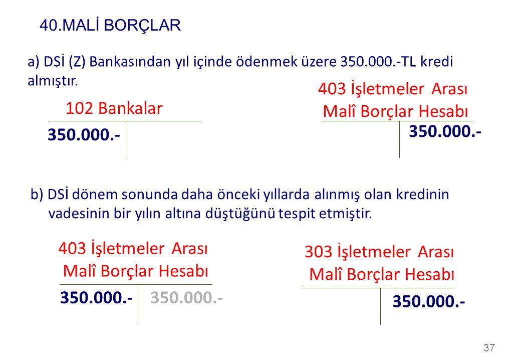 37 102 Bankalar 350.000.- a) DSİ (Z) Bankasından yıl içinde ödenmek üzere 350.000.-TL kredi almıştır. 403 İşletmeler Arası Malî Borçlar Hesabı 350.000