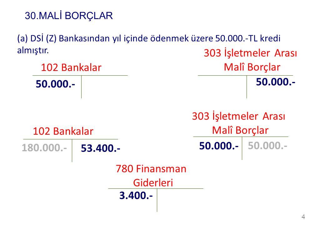 4 102 Bankalar 50.000.- (a) DSİ (Z) Bankasından yıl içinde ödenmek üzere 50.000.-TL kredi almıştır. 303 İşletmeler Arası Malî Borçlar 50.000.- b) İşle