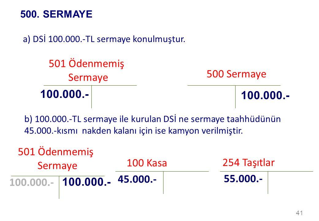41 501 Ödenmemiş Sermaye 100.000.- a) DSİ 100.000.-TL sermaye konulmuştur. 500 Sermaye 100.000.- 500. SERMAYE 100 Kasa 45.000.- b) 100.000.-TL sermaye