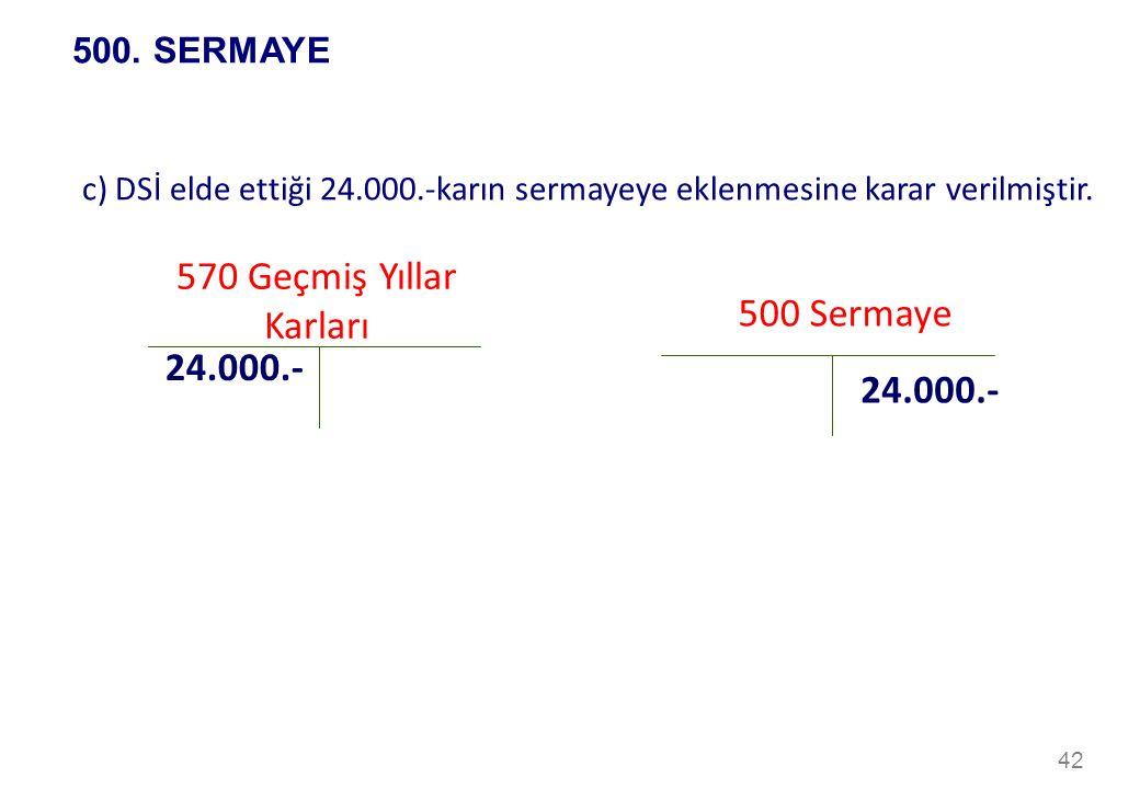 42 570 Geçmiş Yıllar Karları 24.000.- c) DSİ elde ettiği 24.000.-karın sermayeye eklenmesine karar verilmiştir. 500 Sermaye 24.000.- 500. SERMAYE