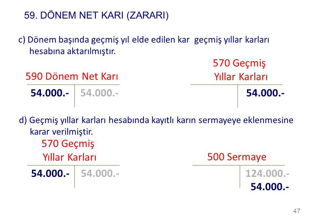 47 c) Dönem başında geçmiş yıl elde edilen kar geçmiş yıllar karları hesabına aktarılmıştır. 59. DÖNEM NET KARI (ZARARI) 590 Dönem Net Karı 54.000.- 5