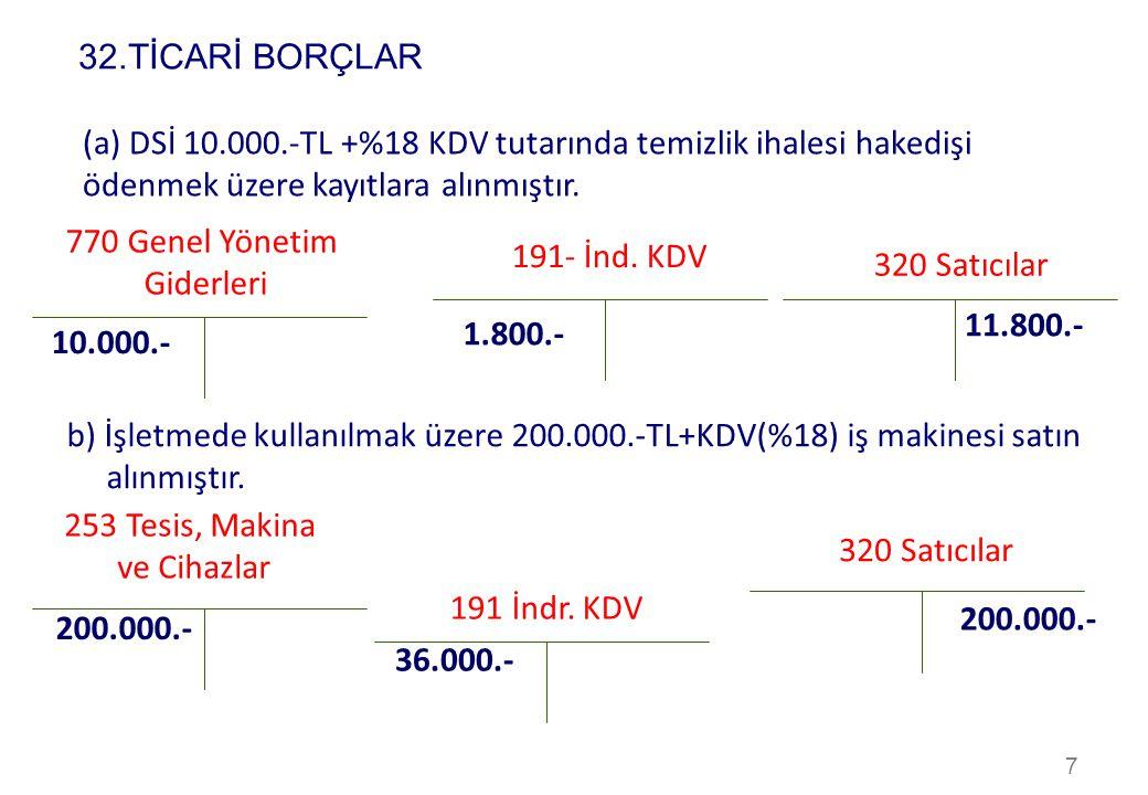 7 b) İşletmede kullanılmak üzere 200.000.-TL+KDV(%18) iş makinesi satın alınmıştır. 253 Tesis, Makina ve Cihazlar 200.000.- 320 Satıcılar 200.000.- 19