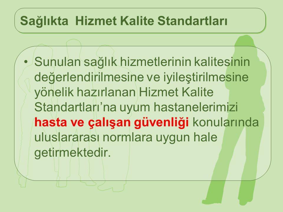 Sağlıkta Hizmet Kalite Standartları Sunulan sağlık hizmetlerinin kalitesinin değerlendirilmesine ve iyileştirilmesine yönelik hazırlanan Hizmet Kalite