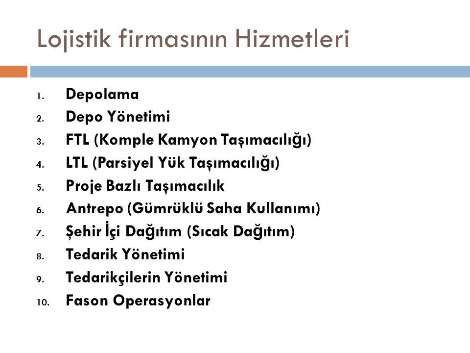 Lojistik firmasının Hizmetleri 1. Depolama 2. Depo Yönetimi 3. FTL (Komple Kamyon Taşımacılı ğ ı) 4. LTL (Parsiyel Yük Taşımacılı ğ ı) 5. Proje Bazlı