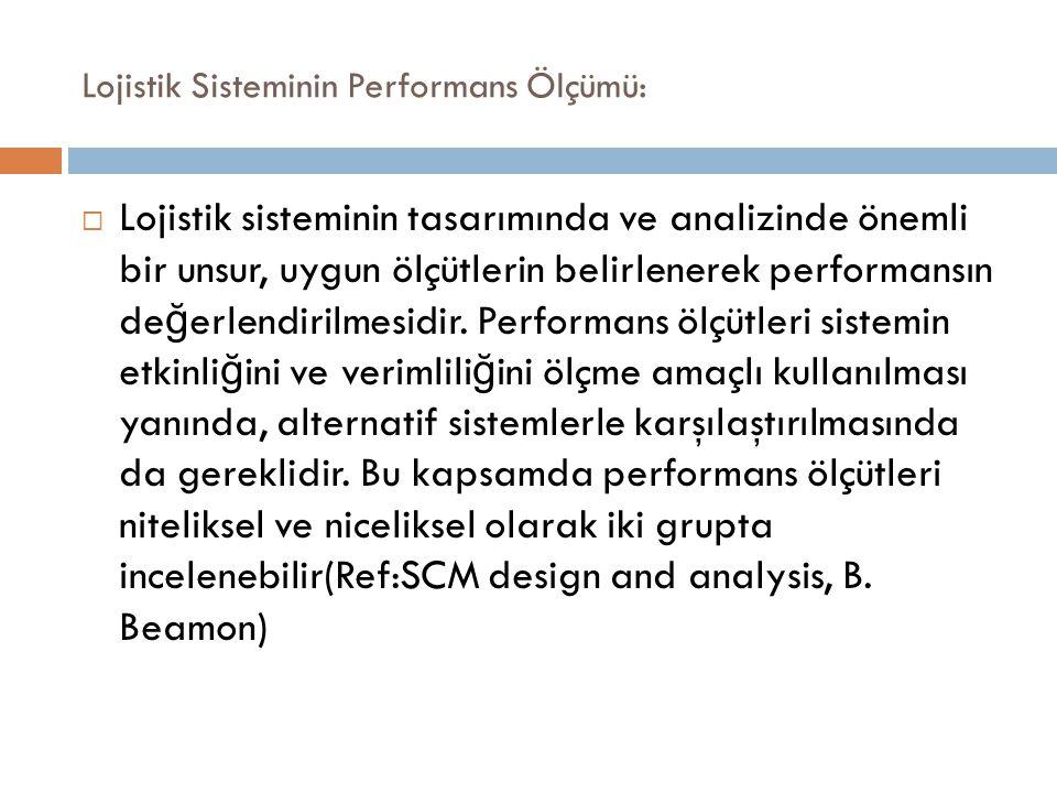 Lojistik Sisteminin Performans Ölçümü:  Lojistik sisteminin tasarımında ve analizinde önemli bir unsur, uygun ölçütlerin belirlenerek performansın de