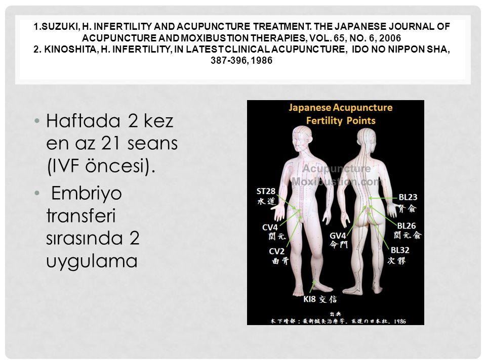 1.SUZUKI, H. INFERTILITY AND ACUPUNCTURE TREATMENT. THE JAPANESE JOURNAL OF ACUPUNCTURE AND MOXIBUSTION THERAPIES, VOL. 65, NO. 6, 2006 2. KINOSHITA,