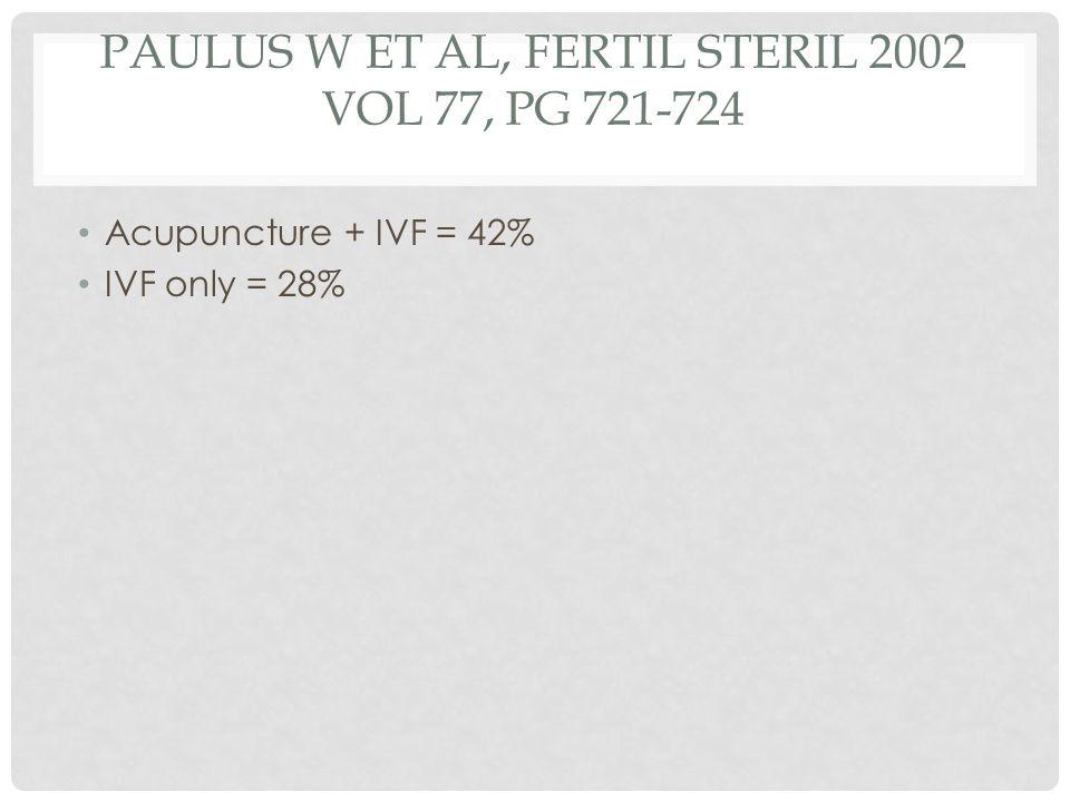 PAULUS W ET AL, FERTIL STERIL 2002 VOL 77, PG 721-724 Acupuncture + IVF = 42% IVF only = 28%