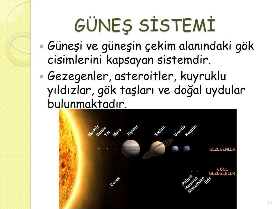 GÜNEŞ SİSTEMİ Güneşi ve güneşin çekim alanındaki gök cisimlerini kapsayan sistemdir. Gezegenler, asteroitler, kuyruklu yıldızlar, gök taşları ve doğal