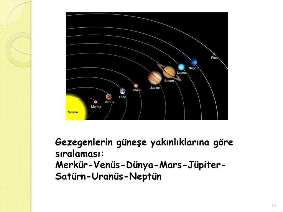 Gezegenlerin güneşe yakınlıklarına göre sıralaması: Merkür-Venüs-Dünya-Mars-Jüpiter- Satürn-Uranüs-Neptün 16