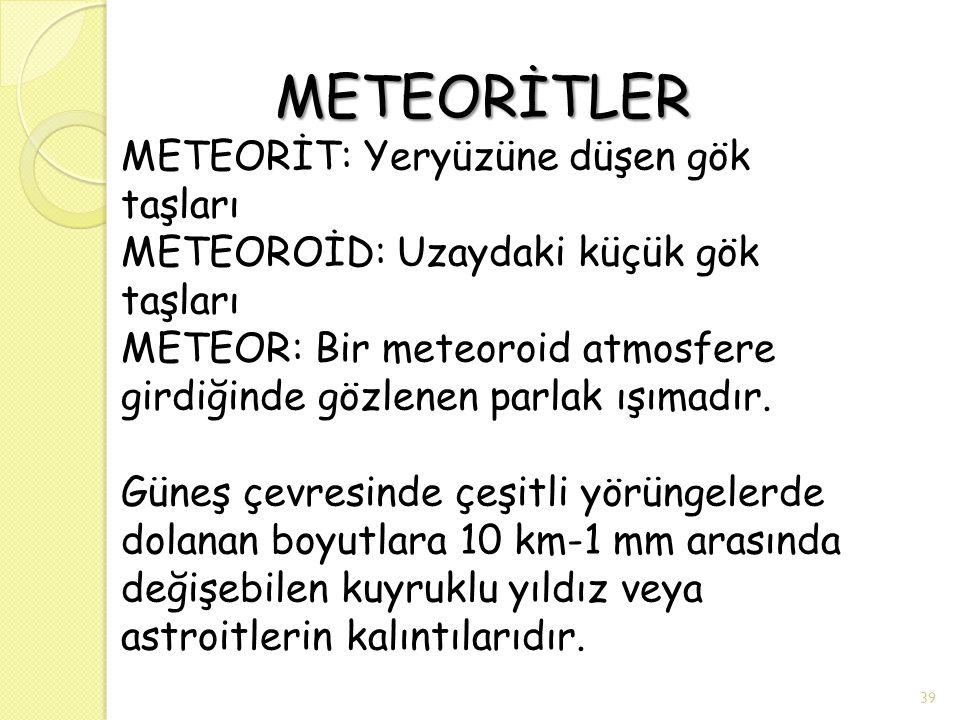 METEORİTLER METEORİTLER METEORİT: Yeryüzüne düşen gök taşları METEOROİD: Uzaydaki küçük gök taşları METEOR: Bir meteoroid atmosfere girdiğinde gözlene