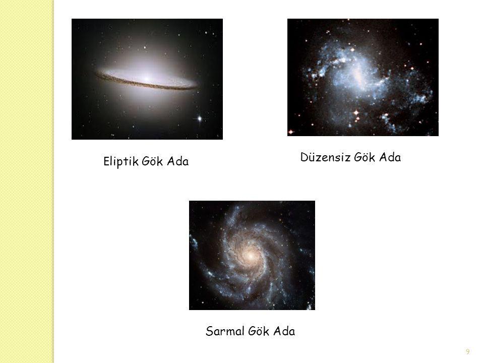 YILDIZLAR Işık saçan dev gaz küreleridir.