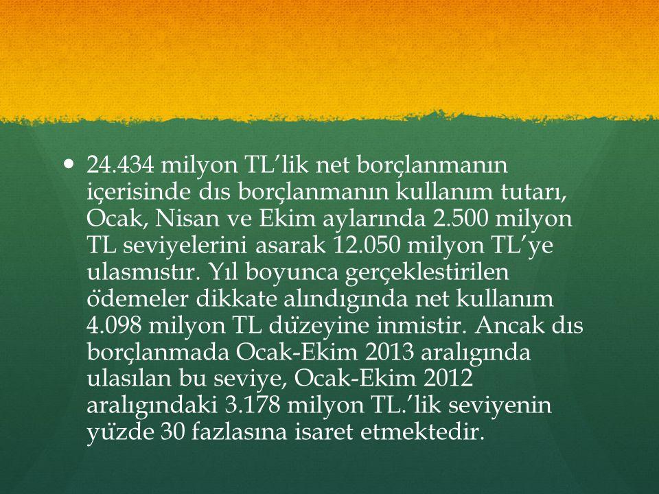 24.434 milyon TL'lik net borc ̧ lanmanın ic ̧ erisinde dıs borc ̧ lanmanın kullanım tutarı, Ocak, Nisan ve Ekim aylarında 2.500 milyon TL seviyelerini asarak 12.050 milyon TL'ye ulasmıstır.