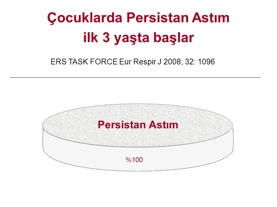Çocuklarda Persistan Astım ilk 3 yaşta başlar ERS TASK FORCE Eur Respir J 2008; 32: 1096 Persistan Astım %100