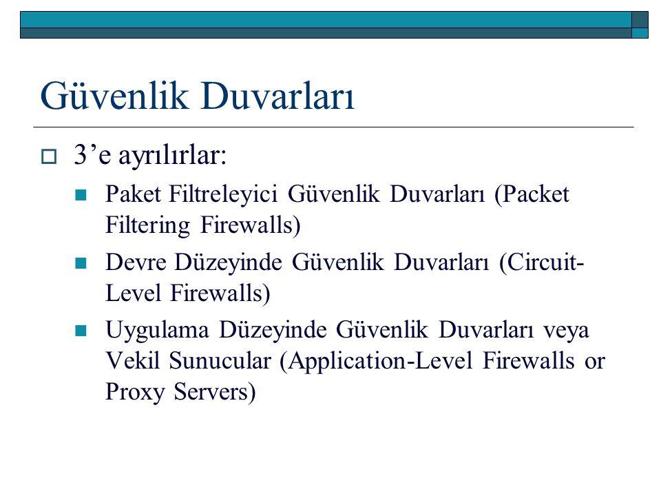  3'e ayrılırlar: Paket Filtreleyici Güvenlik Duvarları (Packet Filtering Firewalls) Devre Düzeyinde Güvenlik Duvarları (Circuit- Level Firewalls) Uyg