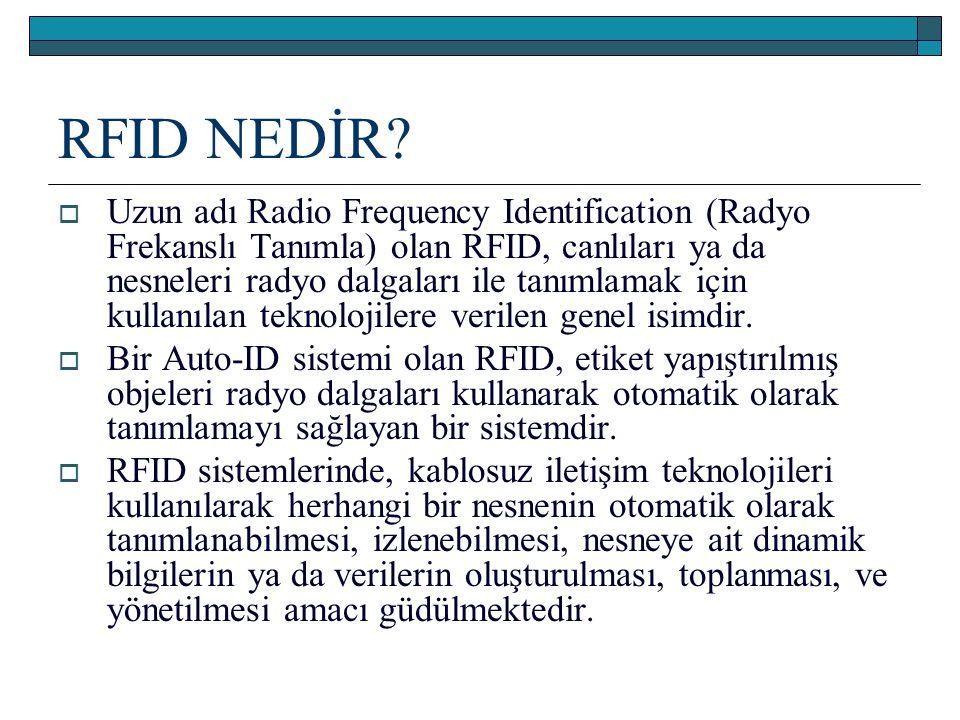 RFID NEDİR?  Uzun adı Radio Frequency Identification (Radyo Frekanslı Tanımla) olan RFID, canlıları ya da nesneleri radyo dalgaları ile tanımlamak iç