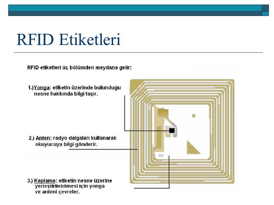 RFID Etiketleri
