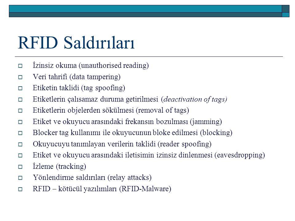 RFID Saldırıları  İzinsiz okuma (unauthorised reading)  Veri tahrifi (data tampering)  Etiketin taklidi (tag spoofing)  Etiketlerin çalısamaz duruma getirilmesi (deactivation of tags)  Etiketlerin objelerden sökülmesi (removal of tags)  Etiket ve okuyucu arasındaki frekansın bozulması (jamming)  Blocker tag kullanımı ile okuyucunun bloke edilmesi (blocking)  Okuyucuyu tanımlayan verilerin taklidi (reader spoofing)  Etiket ve okuyucu arasındaki iletisimin izinsiz dinlenmesi (eavesdropping)  İzleme (tracking)  Yönlendirme saldırıları (relay attacks)  RFID – kötücül yazılımları (RFID-Malware)