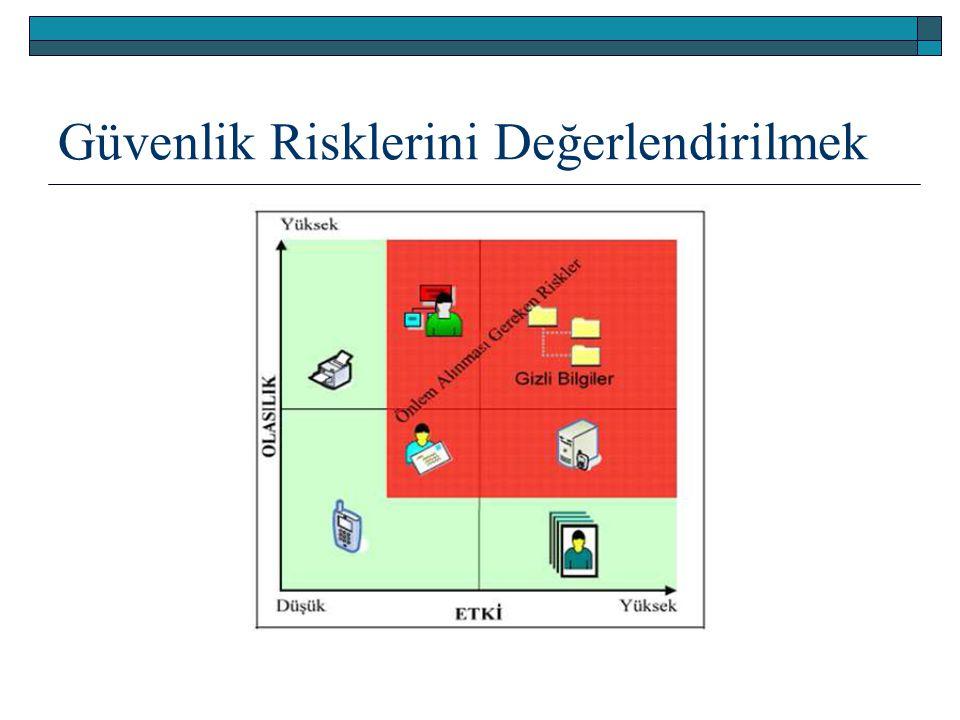 RFID Kullanım Alanları  II.
