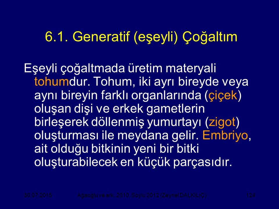 124 6.1. Generatif (eşeyli) Çoğaltım Eşeyli çoğaltmada üretim materyali tohumdur. Tohum, iki ayrı bireyde veya aynı bireyin farklı organlarında (çiçek