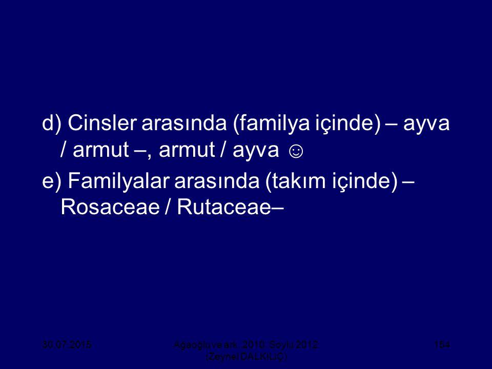 d) Cinsler arasında (familya içinde) – ayva / armut –, armut / ayva ☺ e) Familyalar arasında (takım içinde) – Rosaceae / Rutaceae– 30.07.2015Ağaoğlu v