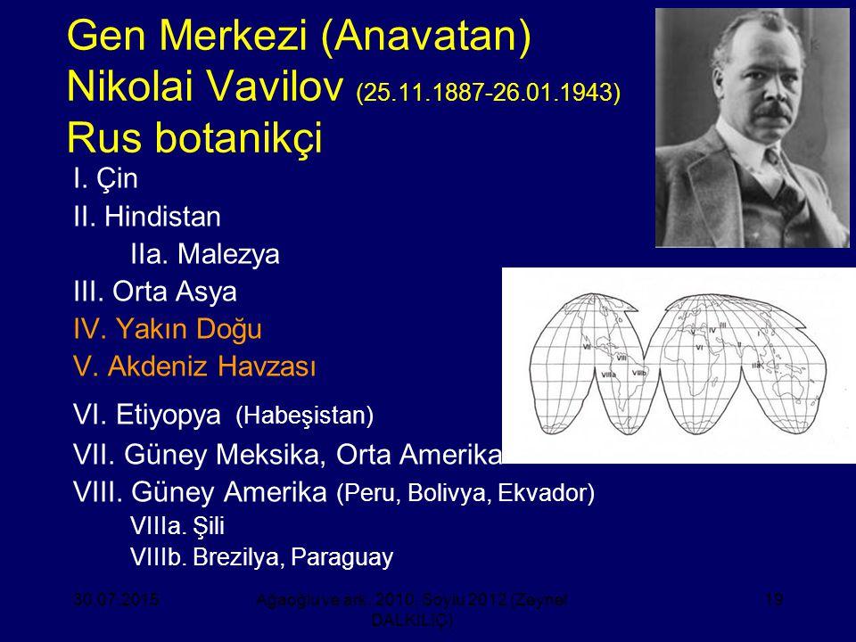 19 Gen Merkezi (Anavatan) Nikolai Vavilov (25.11.1887-26.01.1943) Rus botanikçi I. Çin II. Hindistan IIa. Malezya III. Orta Asya IV. Yakın Doğu V. Akd