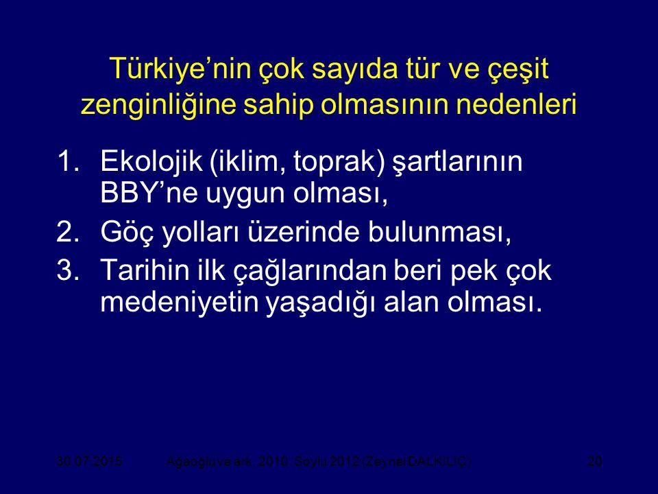 20 Türkiye'nin çok sayıda tür ve çeşit zenginliğine sahip olmasının nedenleri 1.Ekolojik (iklim, toprak) şartlarının BBY'ne uygun olması, 2.Göç yollar