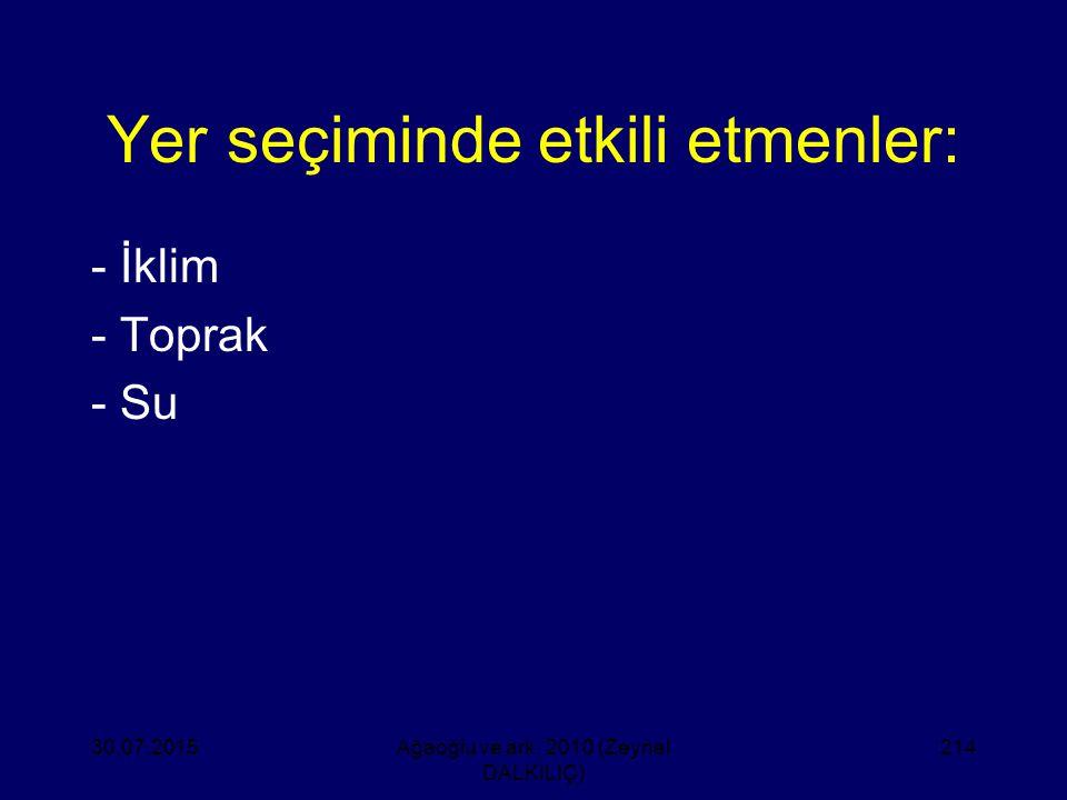 Yer seçiminde etkili etmenler: - İklim - Toprak - Su 30.07.2015Ağaoğlu ve ark. 2010 (Zeynel DALKILIÇ) 214
