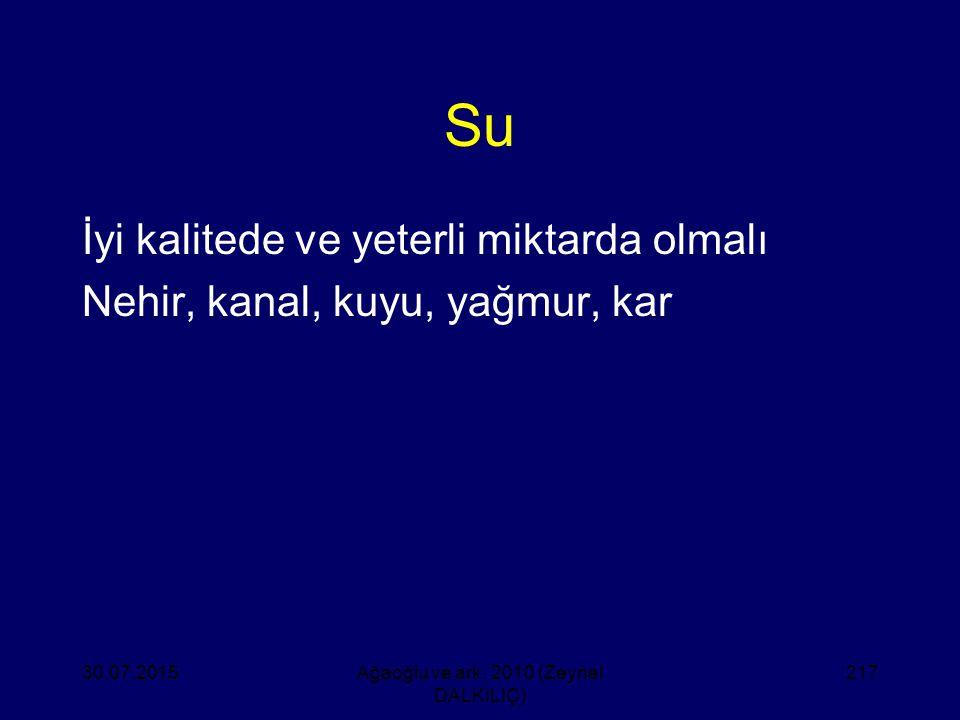 Su İyi kalitede ve yeterli miktarda olmalı Nehir, kanal, kuyu, yağmur, kar 30.07.2015Ağaoğlu ve ark. 2010 (Zeynel DALKILIÇ) 217