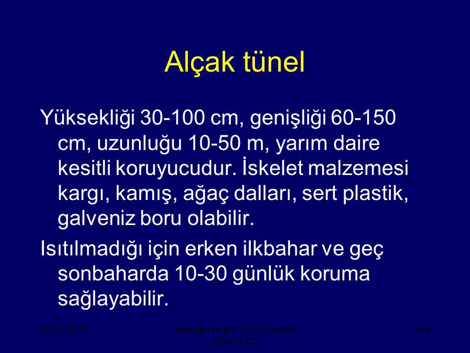 Alçak tünel Yüksekliği 30-100 cm, genişliği 60-150 cm, uzunluğu 10-50 m, yarım daire kesitli koruyucudur. İskelet malzemesi kargı, kamış, ağaç dalları