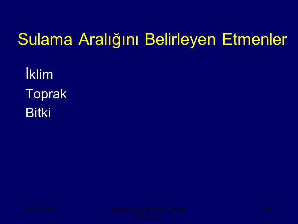 Sulama Aralığını Belirleyen Etmenler İklim Toprak Bitki 30.07.2015Ağaoğlu ve ark. 2010 (Zeynel DALKILIÇ) 262