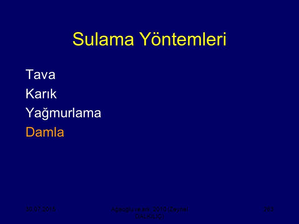 Sulama Yöntemleri Tava Karık Yağmurlama Damla 30.07.2015Ağaoğlu ve ark. 2010 (Zeynel DALKILIÇ) 263