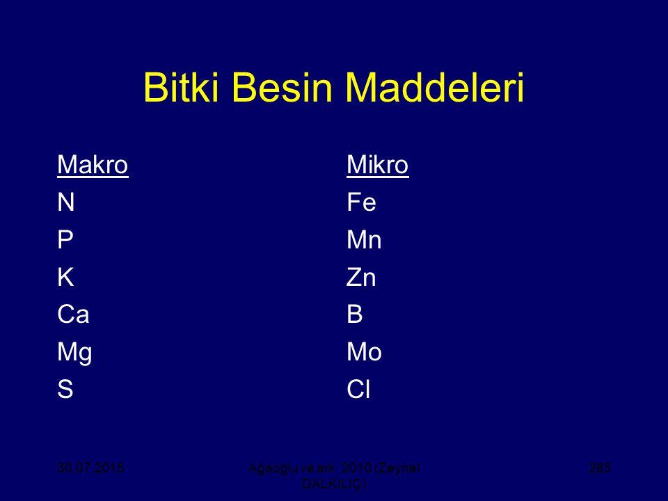 Bitki Besin Maddeleri Makro N P K Ca Mg S Mikro Fe Mn Zn B Mo Cl 30.07.2015Ağaoğlu ve ark. 2010 (Zeynel DALKILIÇ) 265
