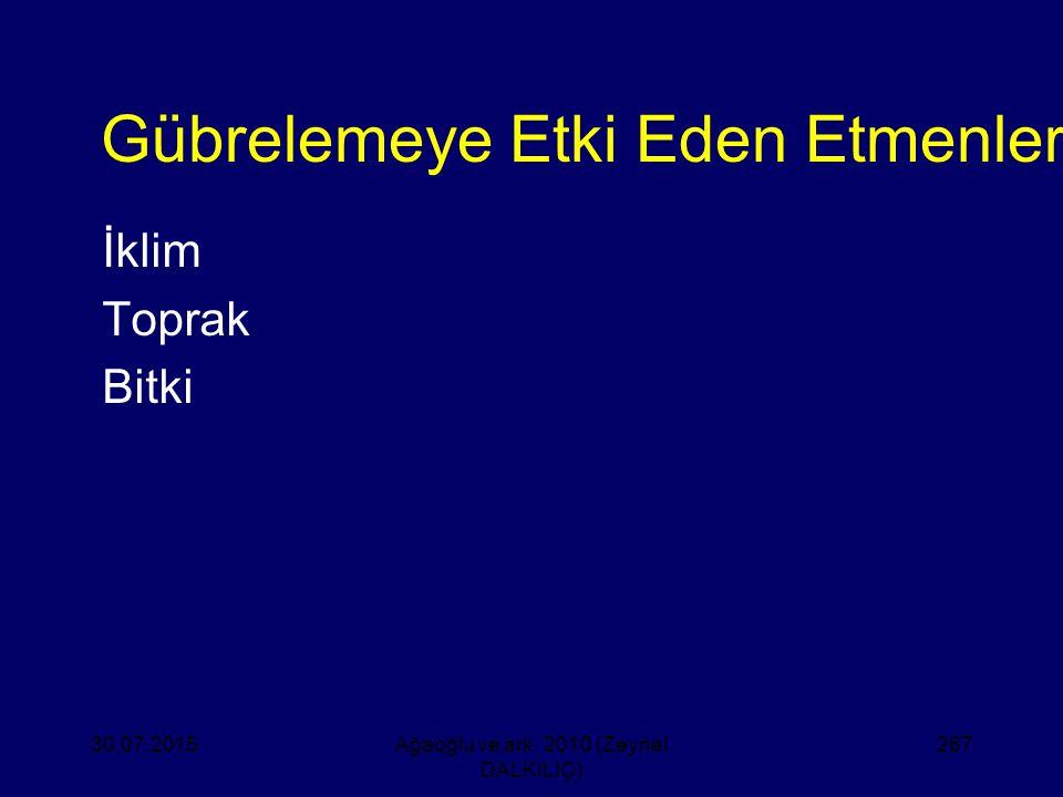Gübrelemeye Etki Eden Etmenler İklim Toprak Bitki 30.07.2015Ağaoğlu ve ark. 2010 (Zeynel DALKILIÇ) 267