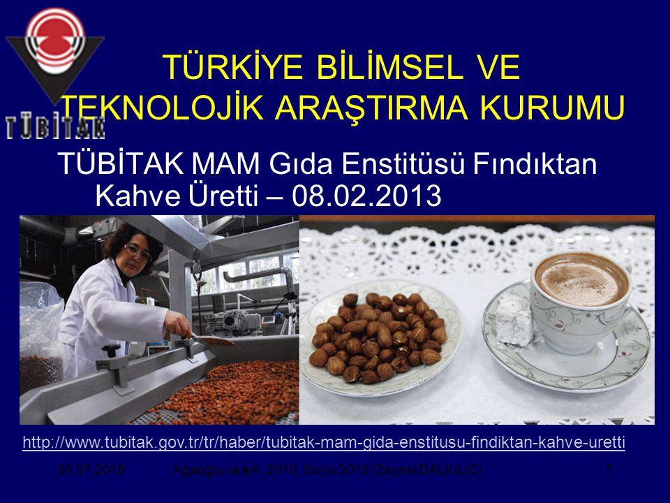 7 TÜRKİYE BİLİMSEL VE TEKNOLOJİK ARAŞTIRMA KURUMU TÜBİTAK MAM Gıda Enstitüsü Fındıktan Kahve Üretti – 08.02.2013 Ağaoğlu ve ark. 2010, Soylu 2012 (Zey