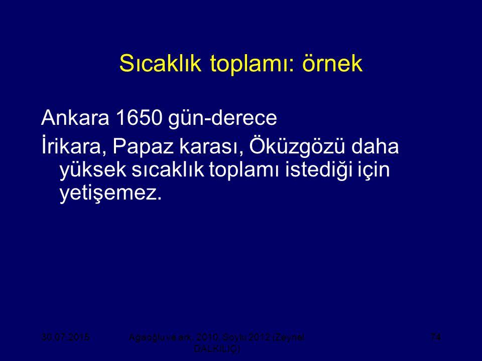 74 Sıcaklık toplamı: örnek Ankara 1650 gün-derece İrikara, Papaz karası, Öküzgözü daha yüksek sıcaklık toplamı istediği için yetişemez. 74Ağaoğlu ve a