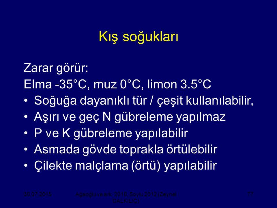 77 Kış soğukları Zarar görür: Elma -35°C, muz 0°C, limon 3.5°C Soğuğa dayanıklı tür / çeşit kullanılabilir, Aşırı ve geç N gübreleme yapılmaz P ve K g