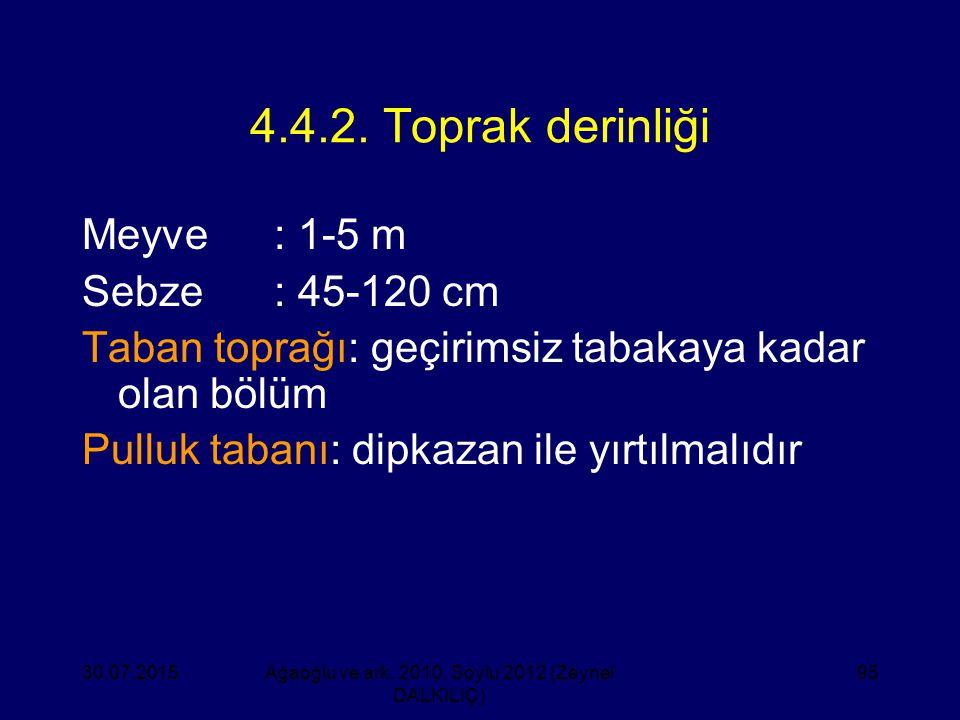 95 4.4.2. Toprak derinliği Meyve: 1-5 m Sebze: 45-120 cm Taban toprağı: geçirimsiz tabakaya kadar olan bölüm Pulluk tabanı: dipkazan ile yırtılmalıdır