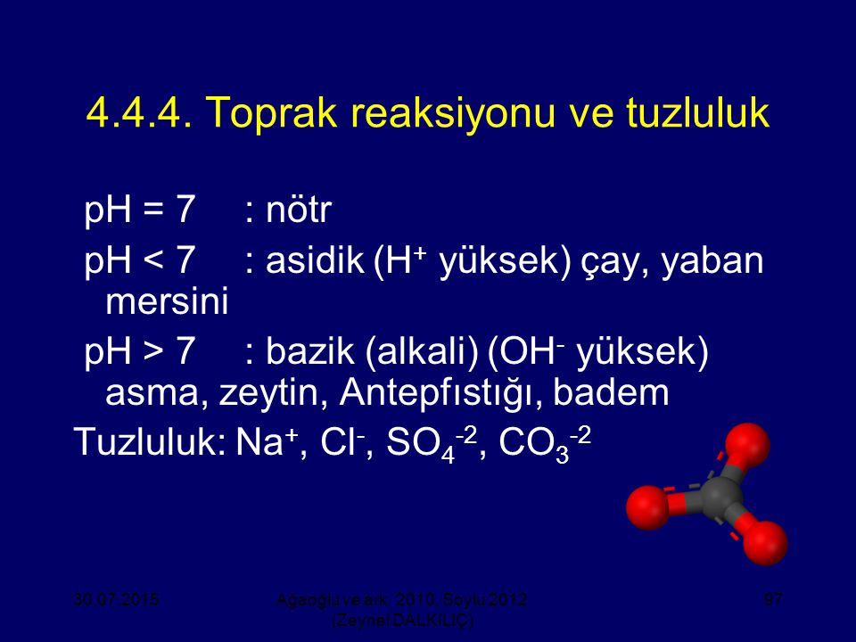 97 4.4.4. Toprak reaksiyonu ve tuzluluk pH = 7: nötr pH < 7: asidik (H + yüksek) çay, yaban mersini pH > 7: bazik (alkali) (OH - yüksek) asma, zeytin,