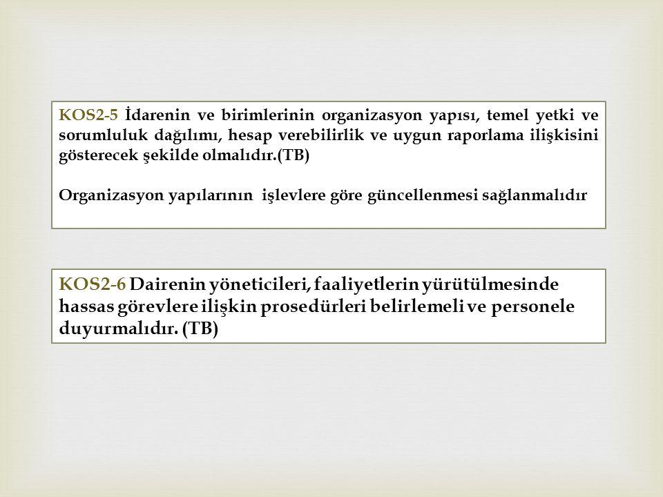 KOS2-5 İdarenin ve birimlerinin organizasyon yapısı, temel yetki ve sorumluluk dağılımı, hesap verebilirlik ve uygun raporlama ilişkisini gösterecek şekilde olmalıdır.(TB) Organizasyon yapılarının işlevlere göre güncellenmesi sağlanmalıdır KOS2-6 Dairenin yöneticileri, faaliyetlerin yürütülmesinde hassas görevlere ilişkin prosedürleri belirlemeli ve personele duyurmalıdır.