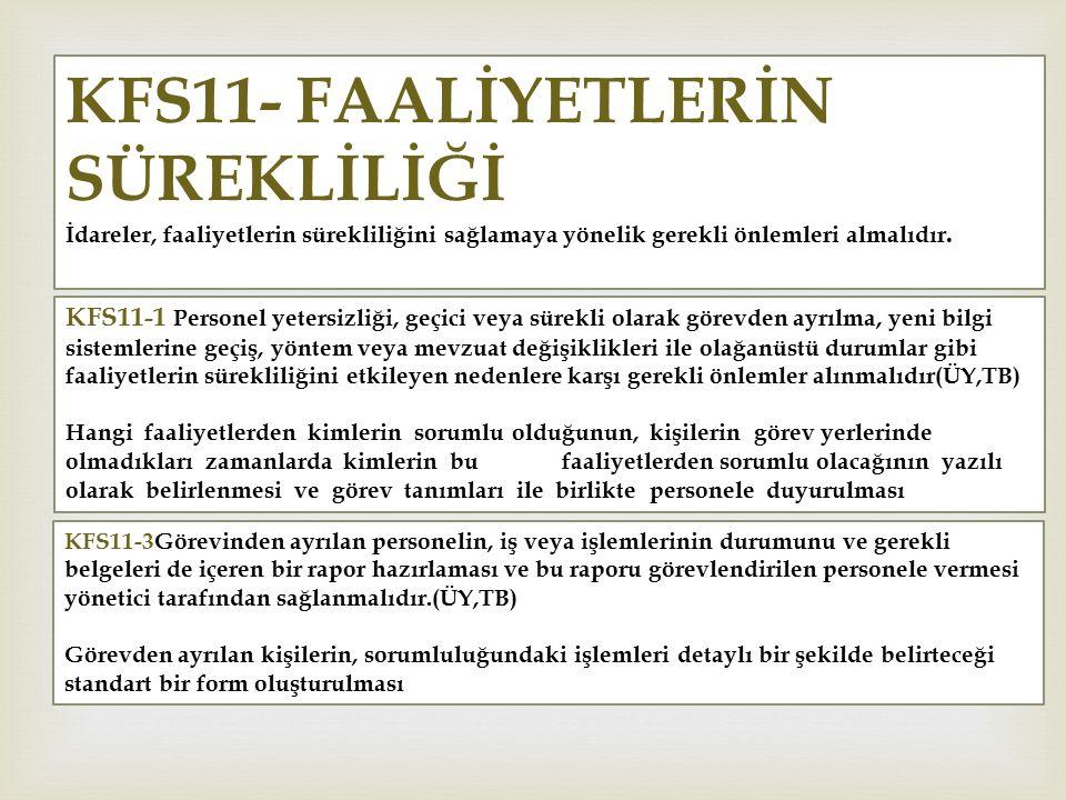 KFS11- FAALİYETLERİN SÜREKLİLİĞİ İdareler, faaliyetlerin sürekliliğini sağlamaya yönelik gerekli önlemleri almalıdır. KFS11-1 Personel yetersizliği, g